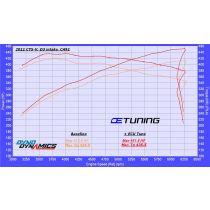CADILLAC CTS V - 6.2L V8 Supercharged