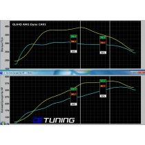GLA45 AMG ECU Tune Dyno Graph