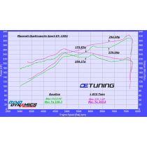 MASERATI Quattroporte - 4.2L V8