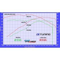 MERCEDES BENZ E500 / E550 - M273 5.5L V8 - W211 / W212 / C207